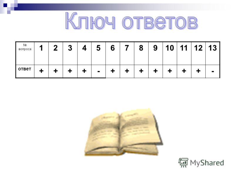 вопроса 12345678910111213 ответ ++++-+++++++-