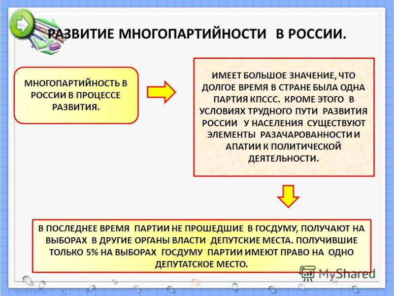 РАЗВИТИЕ МНОГОПАРТИЙНОСТИ В РОССИИ. СОЦИАЛЬНЫЕ ГРУППЫ МНОГООБРАЗНЫ, КАК И ИХ ИНТЕРЕСЫ. В СТРАНАХ ДЕМОКРАТИЧЕСКИХ СУЩЕСТВУЕТ МНОГОПАРТИЙНОСТЬ ЗАКОН РФ « О ПОЛИТИЧЕСКИХ ПАРТИЯХ» СТР -62. 2009 – СЕМЬ ЗАРЕГИСТРИРОВАННЫХ ПАРТИЙ: В ГОСДУМЕ ПРЕДСТАВЛЕНЫ – Е