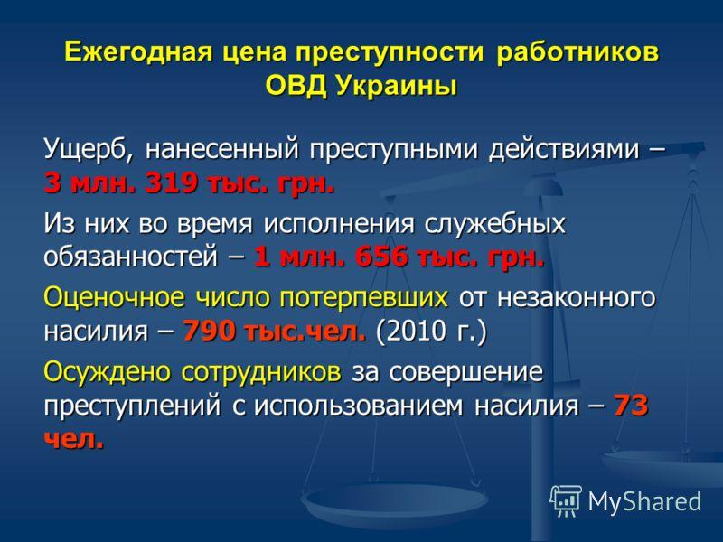 Ежегодная цена преступности работников ОВД Украины Ущерб, нанесенный преступными действиями – 3 млн. 319 тыс. грн. Из них во время исполнения служебных обязанностей – 1 млн. 656 тыс. грн. Оценочное число потерпевших от незаконного насилия – 790 тыс.ч