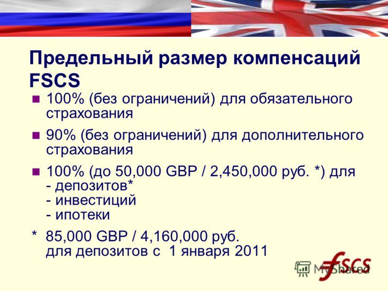 Предельный размер компенсаций FSCS 100% (без ограничений) для обязательного страхования 90% (без ограничений) для дополнительного страхования 100% (до 50,000 GBP / 2,450,000 руб. *) для - депозитов* - инвестиций - ипотеки * 85,000 GBP / 4,160,000 руб