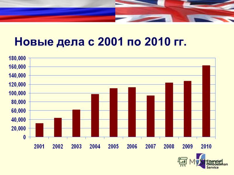 Новые дела с 2001 по 2010 гг.