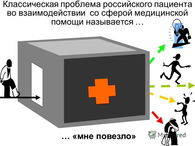 Классическая проблема российского пациента во взаимодействии со сферой медицинской помощи называется … … «мне повезло»