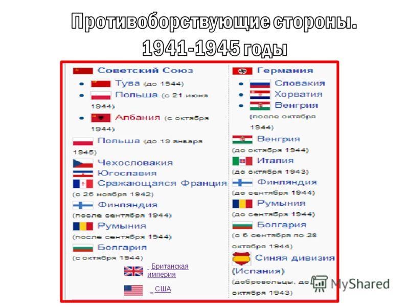 Британская империяБританская империя США