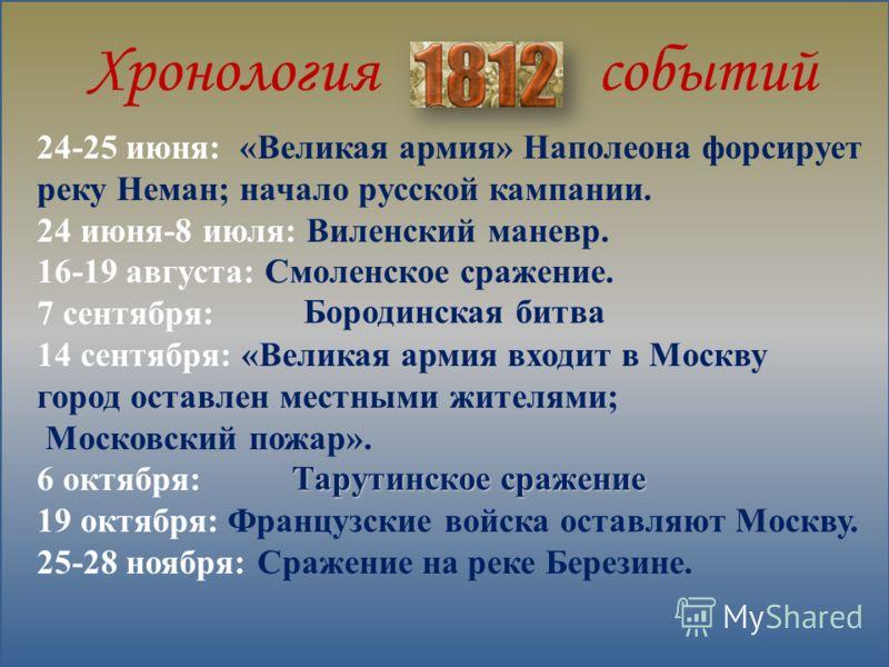 24-25 июня: «Великая армия» Наполеона форсирует реку Неман; начало русской кампании. 24 июня-8 июля: Виленский маневр. 16-19 августа: Смоленское сражение. 7 сентября: 14 сентября: «Великая армия входит в Москву город оставлен местными жителями; Моско