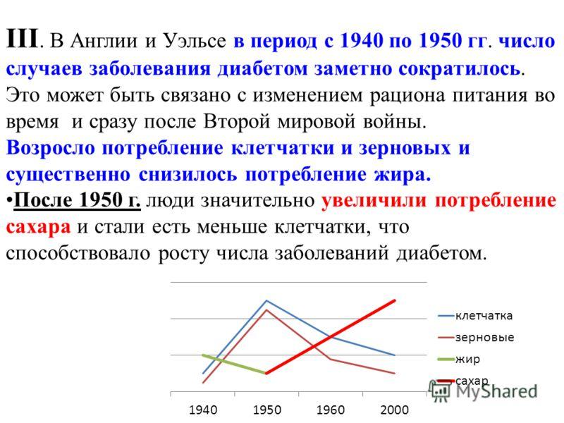 III. В Англии и Уэльсе в период с 1940 по 1950 гг. число случаев заболевания диабетом заметно сократилось. Это может быть связано с изменением рациона питания во время и сразу после Второй мировой войны. Возросло потребление клетчатки и зерновых и су