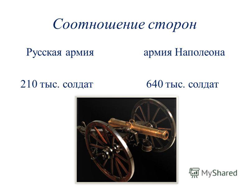 Соотношение сторон Русская армия армия Наполеона 210 тыс. солдат 640 тыс. солдат