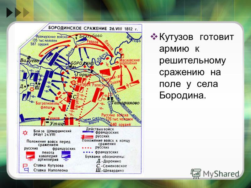 Кутузов готовит армию к решительному сражению на поле у села Бородина.