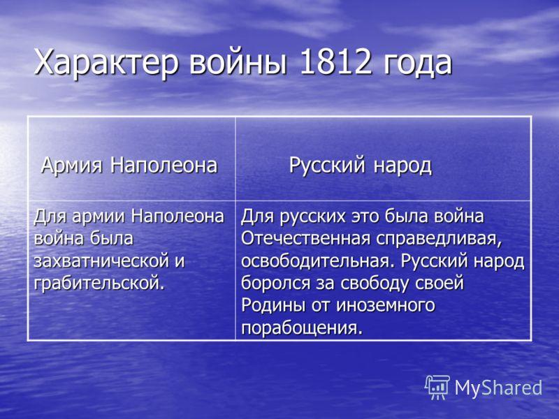 Характер войны 1812 года Армия Наполеона Армия Наполеона Русский народ Русский народ Для армии Наполеона война была захватнической и грабительской. Для русских это была война Отечественная справедливая, освободительная. Русский народ боролся за свобо