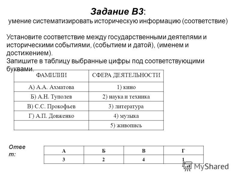 Задание В3: умение систематизировать историческую информацию (соответствие) Установите соответствие между государственными деятелями и историческими событиями, (событием и датой), (именем и достижением). Запишите в таблицу выбранные цифры под соответ