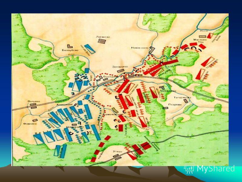 26 августа 1812 года – Бородинское сражение Карта военных действий Карта военных действий Флеши – полевое и долговременное укрепление в форме тупого угла; Редут – сомкнутое прямоугольное, полевое укрепление, подготовленное для круговой обороны, с нар