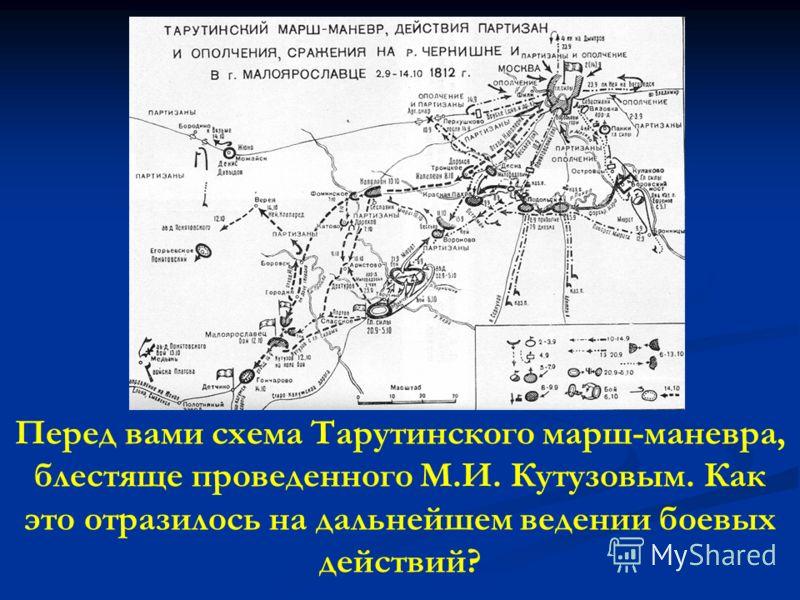 Перед вами схема Тарутинского марш-маневра, блестяще проведенного М.И. Кутузовым. Как это отразилось на дальнейшем ведении боевых действий?