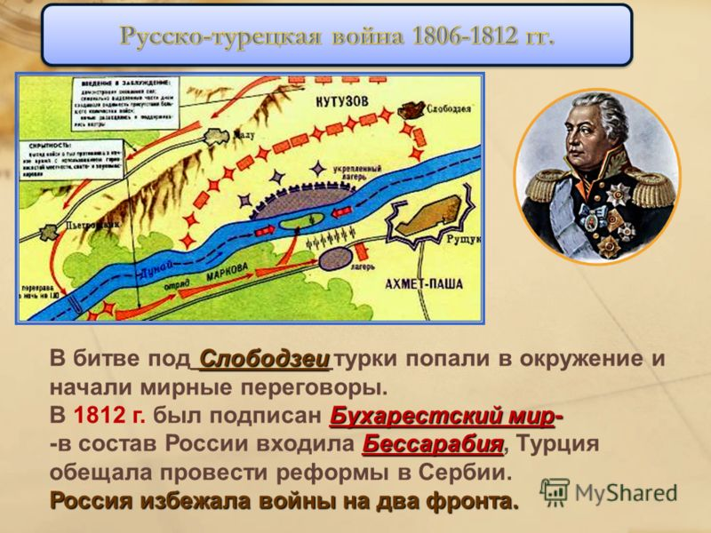 Слободзеи В битве под Слободзеи турки попали в окружение и начали мирные переговоры. Бухарестский мир- В 1812 г. был подписан Бухарестский мир- Бессарабия -в состав России входила Бессарабия, Турция обещала провести реформы в Сербии. Россия избежала