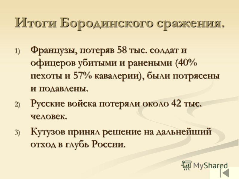 Итоги Бородинского сражения. 1) Французы, потеряв 58 тыс. солдат и офицеров убитыми и ранеными (40% пехоты и 57% кавалерии), были потрясены и подавлены. 2) Русские войска потеряли около 42 тыс. человек. 3) Кутузов принял решение на дальнейший отход в