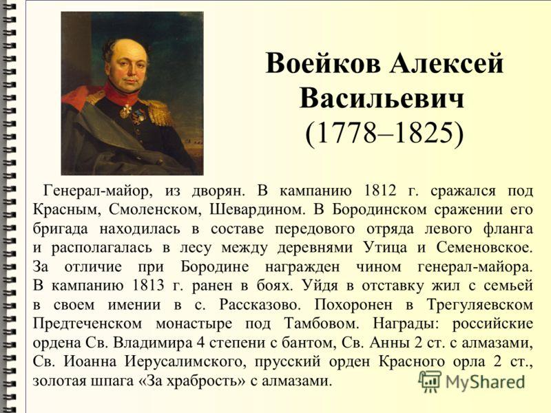 Воейков Алексей Васильевич (1778–1825) Генерал-майор, из дворян. В кампанию 1812 г. сражался под Красным, Смоленском, Шевардином. В Бородинском сражении его бригада находилась в составе передового отряда левого фланга и располагалась в лесу между дер