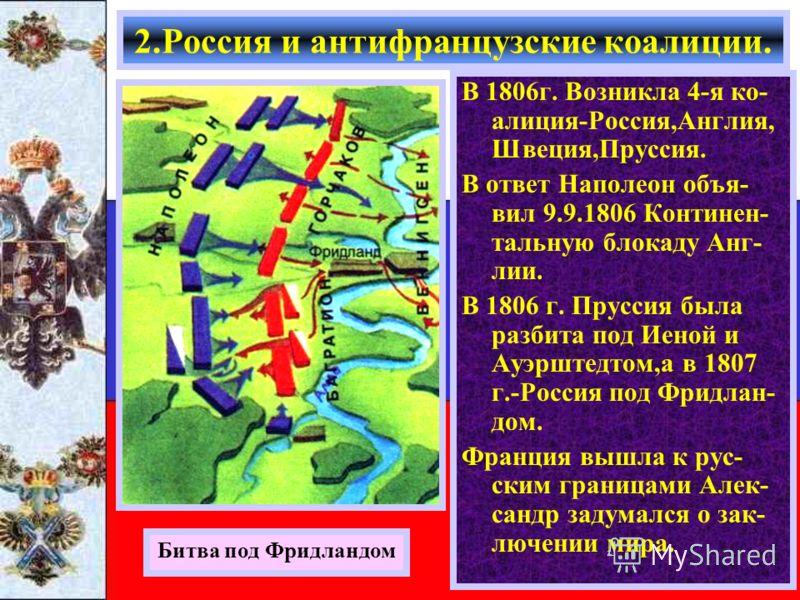 В 1806г. Возникла 4-я ко- алиция-Россия,Англия, Швеция,Пруссия. В ответ Наполеон объя- вил 9.9.1806 Континен- тальную блокаду Анг- лии. В 1806 г. Пруссия была разбита под Иеной и Ауэрштедтом,а в 1807 г.-Россия под Фридлан- дом. Франция вышла к рус- с