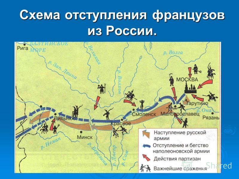 Схема отступления французов из России.