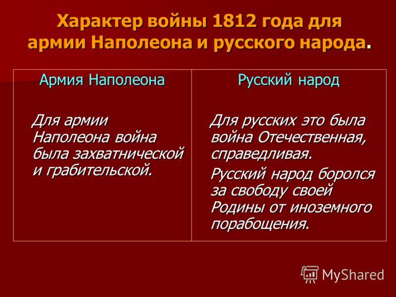Характер войны 1812 года для армии Наполеона и русского народа. Русский народ Для русских это была война Отечественная, справедливая. Для русских это была война Отечественная, справедливая. Русский народ боролся за свободу своей Родины от иноземного