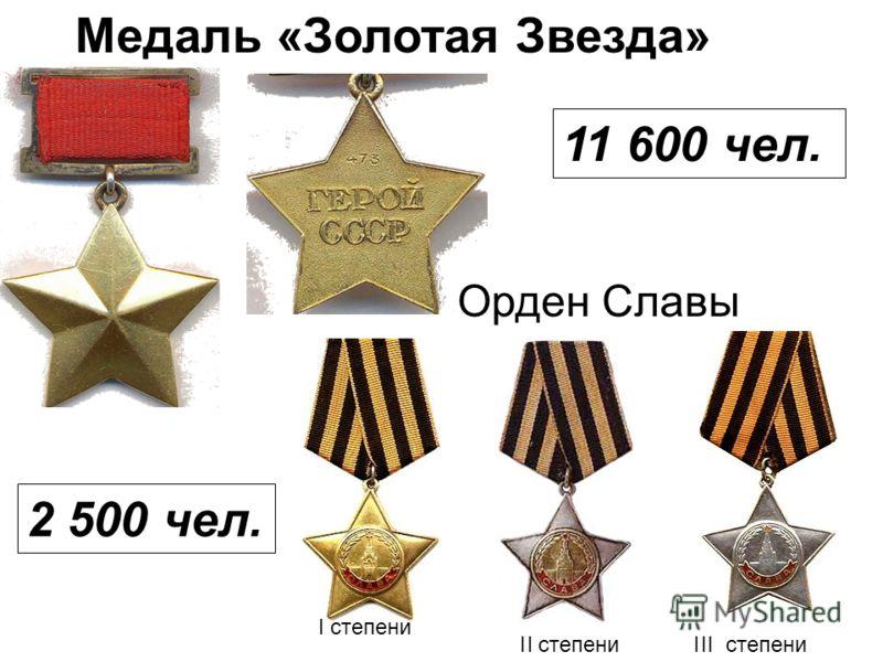 Орден Славы I степени II I Медаль «Золотая Звезда» 11 600 чел. 2 500 чел.