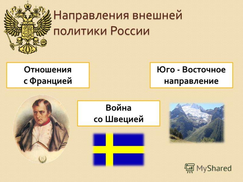 Направления внешней политики России Отношения с Францией Юго - Восточное направление Война со Швецией