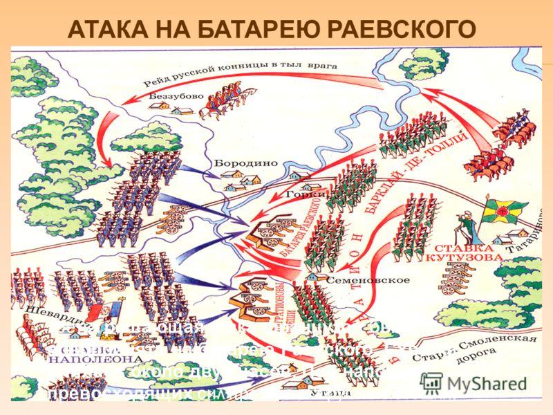 Пока французы готовили следующую атаку, у них в тылу оказалась русская конница во главе с атаманом Платовым и генералом Уваровым КОНТРАТАКА РУССКОЙ КАВАЛЕРИИ