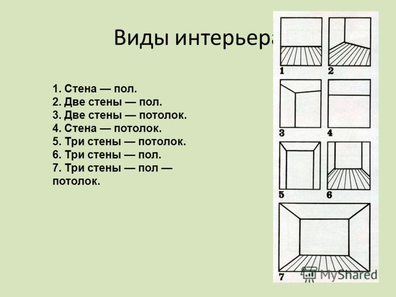 Виды интерьера 1. Стена пол. 2. Две стены пол. 3. Две стены потолок. 4. Стена потолок. 5. Три стены потолок. 6. Три стены пол. 7. Три стены пол потолок.