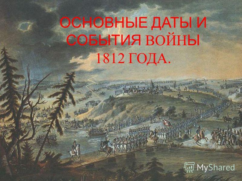ОСНОВНЫЕ ДАТЫ И СОБЫТИЯ ВОЙН Ы 1812 ГОДА.