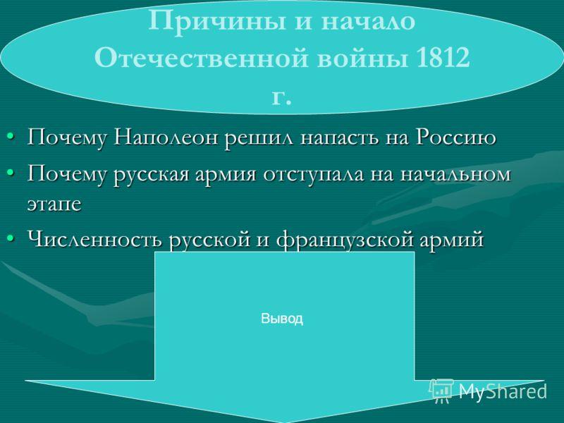 Почему Наполеон решил напасть на РоссиюПочему Наполеон решил напасть на Россию Почему русская армия отступала на начальном этапеПочему русская армия отступала на начальном этапе Численность русской и французской армийЧисленность русской и французской