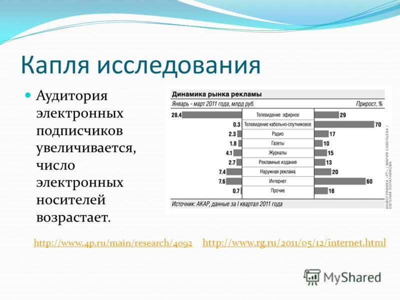 Капля исследования Аудитория электронных подписчиков увеличивается, число электронных носителей возрастает. http://www.rg.ru/2011/05/12/internet.html http://www.4p.ru/main/research/4092