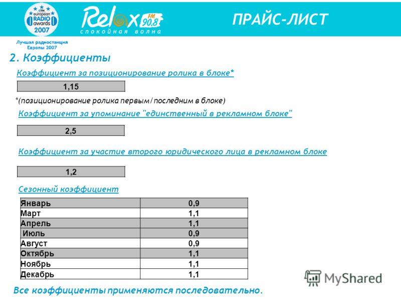 ПРАЙС-ЛИСТ Коэффициент за позиционирование ролика в блоке* 2. Коэффициенты Коэффициент за упоминание