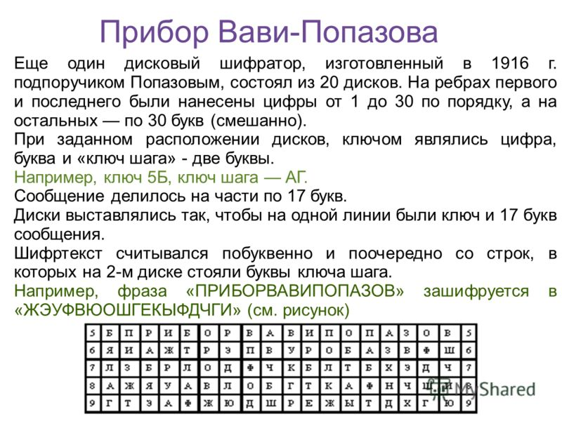 Прибор Вави-Попазова Еще один дисковый шифратор, изготовленный в 1916 г. подпоручиком Попазовым, состоял из 20 дисков. На ребрах первого и последнего были нанесены цифры от 1 до 30 по порядку, а на остальных по 30 букв (смешанно). При заданном распол