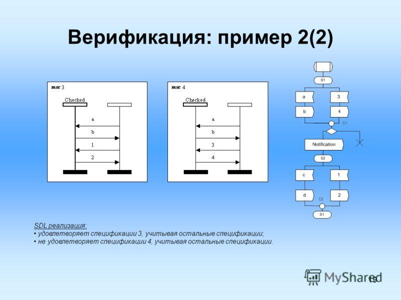19 Верификация: пример 2(2) SDL реализация: удовлетворяет спецификации 3, учитывая остальные спецификации; не удовлетворяет спецификации 4, учитывая остальные спецификации.
