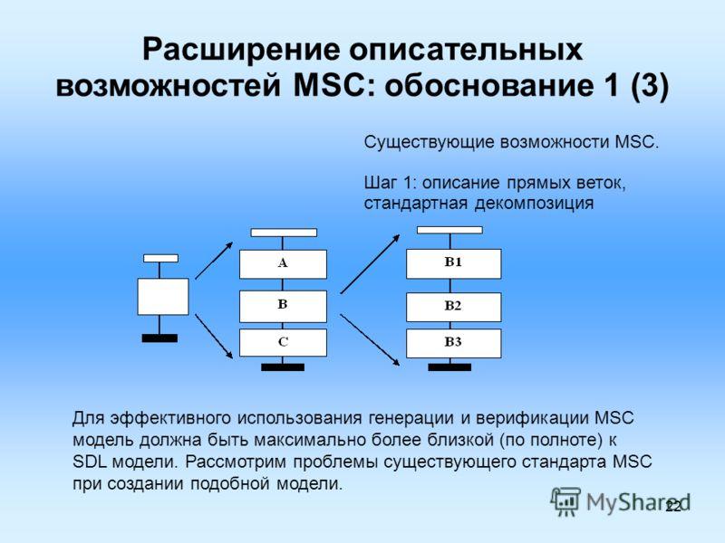 22 Расширение описательных возможностей MSC: обоснование 1 (3) Существующие возможности MSC. Шаг 1: описание прямых веток, стандартная декомпозиция Для эффективного использования генерации и верификации MSC модель должна быть максимально более близко