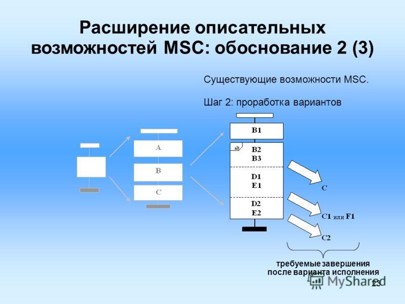 23 Расширение описательных возможностей MSC: обоснование 2 (3) Существующие возможности MSC. Шаг 2: проработка вариантов требуемые завершения после варианта исполнения