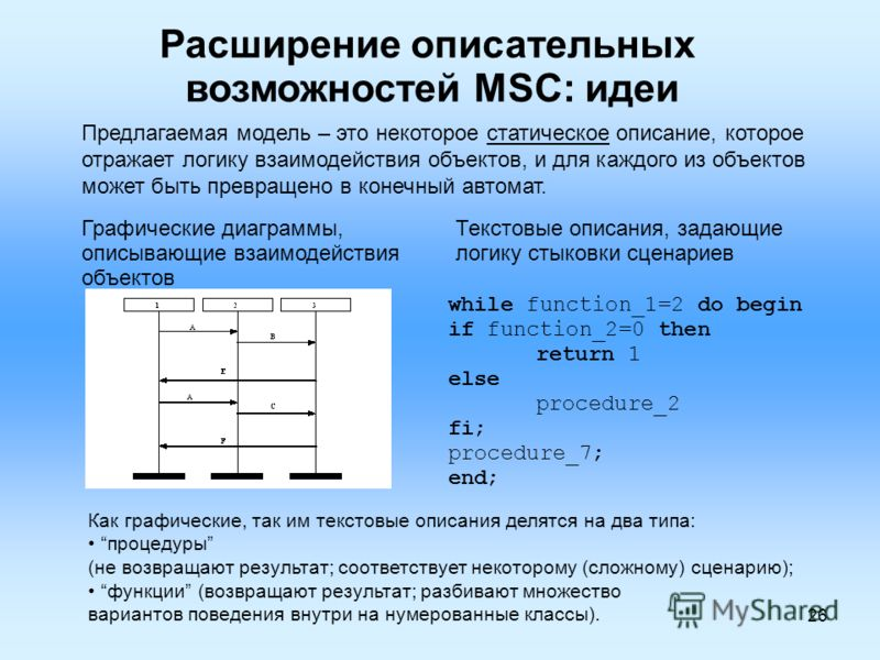 26 while function_1=2 do begin if function_2=0 then return 1 else procedure_2 fi; procedure_7; end; Графические диаграммы, описывающие взаимодействия объектов Текстовые описания, задающие логику стыковки сценариев Расширение описательных возможностей