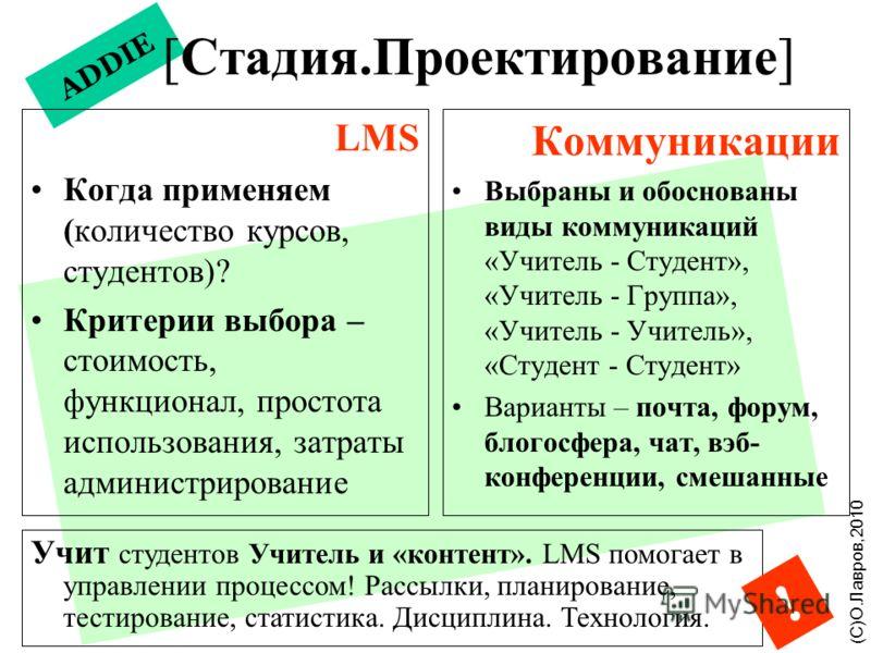 5 ADDIE [Стадия.Проектирование] LMS Когда применяем (количество курсов, студентов)? Критерии выбора – стоимость, функционал, простота использования, затраты администрирование Коммуникации Выбраны и обоснованы виды коммуникаций «Учитель - Студент», «У