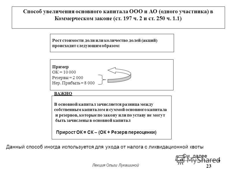 Лекция Ольги Лукашиной 23 Рост стоимости доли или количество долей (акций) происходит следующим образом: Пример ОК = 10 000 Резервы = 2 000 Нер. Прибыль = 8 000 ВАЖНО В основной капитал зачисляется разница между собственным капиталом и суммой основно