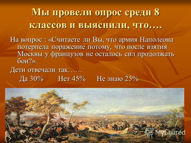 Мы провели опрос среди 8 классов и выяснили, что…. На вопрос : «Считаете ли Вы, что армия Наполеона потерпела поражение потому, что после взятия Москвы у французов не осталось сил продолжать бои?». Дети отвечали так…… Да 30% Нет 45% Не знаю 25% Да 30