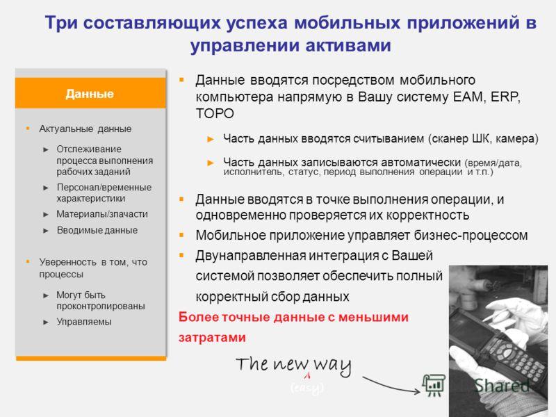 Три составляющих успеха мобильных приложений в управлении активами Данные вводятся посредством мобильного компьютера напрямую в Вашу систему EAM, ERP, ТОРО Часть данных вводятся считыванием (сканер ШК, камера) Часть данных записываются автоматически