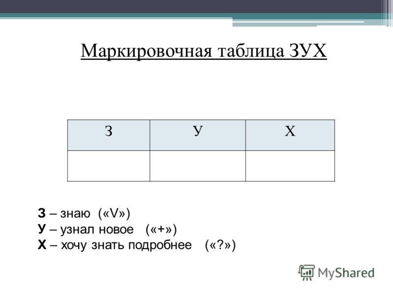 ЗУХ Маркировочная таблица ЗУХ З – знаю («V») У – узнал новое («+») Х – хочу знать подробнее («?»)