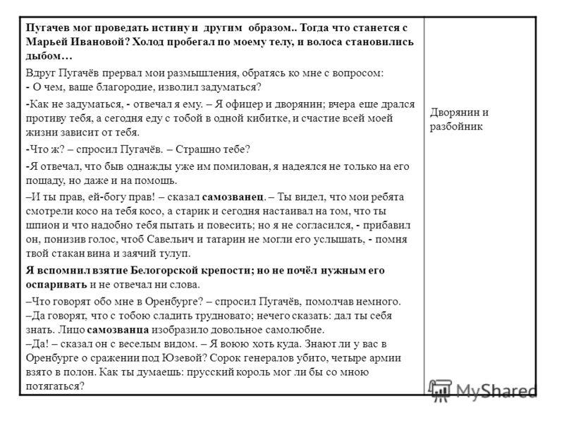 Пугачев мог проведать истину и другим образом.. Тогда что станется с Марьей Ивановой? Холод пробегал по моему телу, и волоса становились дыбом… Вдруг Пугачёв прервал мои размышления, обратясь ко мне с вопросом: - О чем, ваше благородие, изволил задум