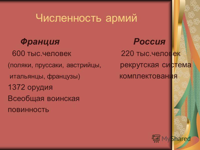 Численность армий Франция Россия 600 тыс.человек 220 тыс.человек (поляки, пруссаки, австрийцы, рекрутская система итальянцы, французы) комплектования 1372 орудия Всеобщая воинская повинность
