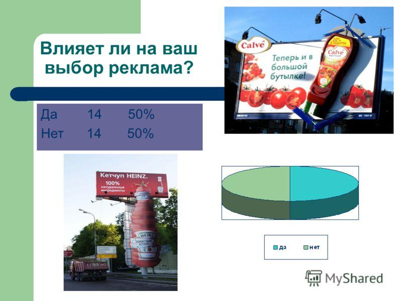 Влияет ли на ваш выбор реклама? Да 14 50% Нет 14 50%