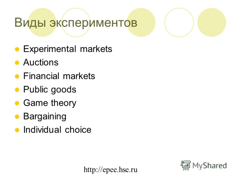 http://epee.hse.ru Виды экспериментов Experimental markets Auctions Financial markets Public goods Game theory Bargaining Individual choice