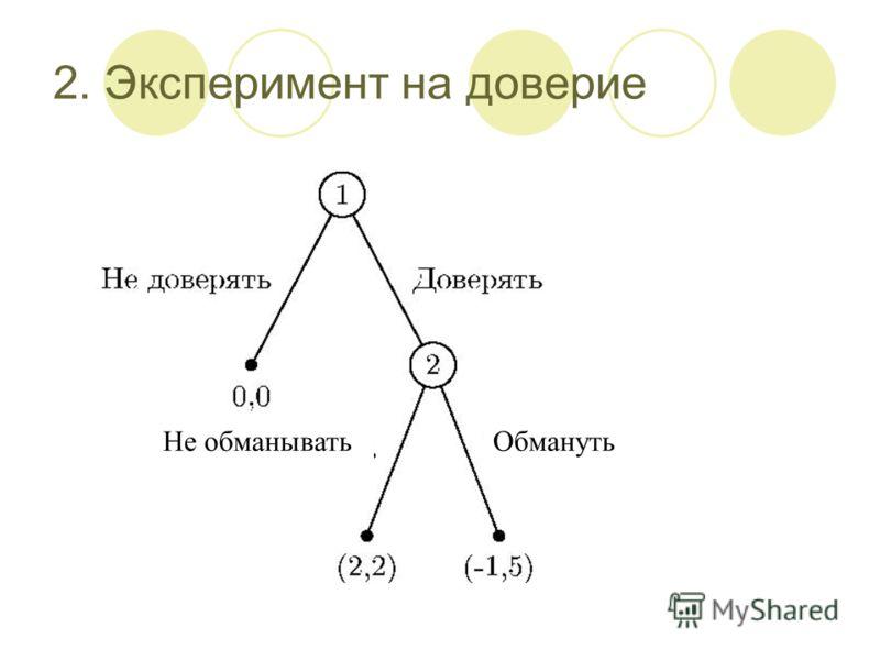 2. Эксперимент на доверие Не обманыватьОбмануть