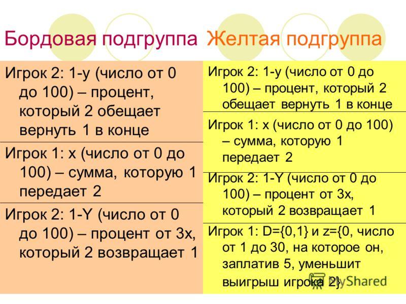 Бордовая подгруппаЖелтая подгруппа Игрок 2: 1-y (число от 0 до 100) – процент, который 2 обещает вернуть 1 в конце Игрок 1: x (число от 0 до 100) – сумма, которую 1 передает 2 Игрок 2: 1-Y (число от 0 до 100) – процент от 3x, который 2 возвращает 1 И