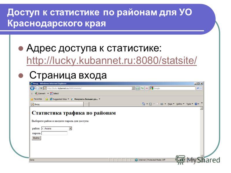 Доступ к статистике по районам для УО Краснодарского края Адрес доступа к статистике: http://lucky.kubannet.ru:8080/statsite/ http://lucky.kubannet.ru:8080/statsite/ Страница входа