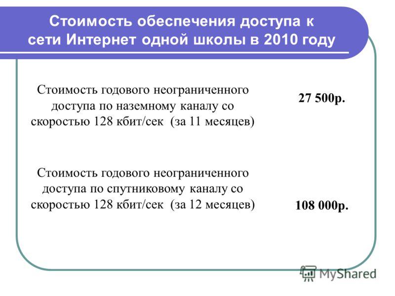 Стоимость обеспечения доступа к сети Интернет одной школы в 2010 году Стоимость годового неограниченного доступа по наземному каналу со скоростью 128 кбит/сек (за 11 месяцев) 27 500р. Стоимость годового неограниченного доступа по спутниковому каналу