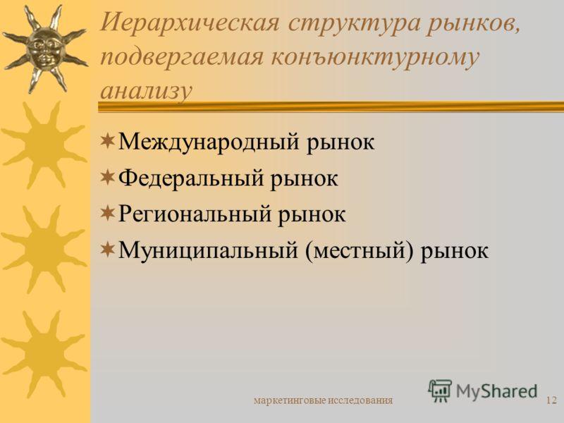 маркетинговые исследования12 Иерархическая структура рынков, подвергаемая конъюнктурному анализу Международный рынок Федеральный рынок Региональный рынок Муниципальный (местный) рынок