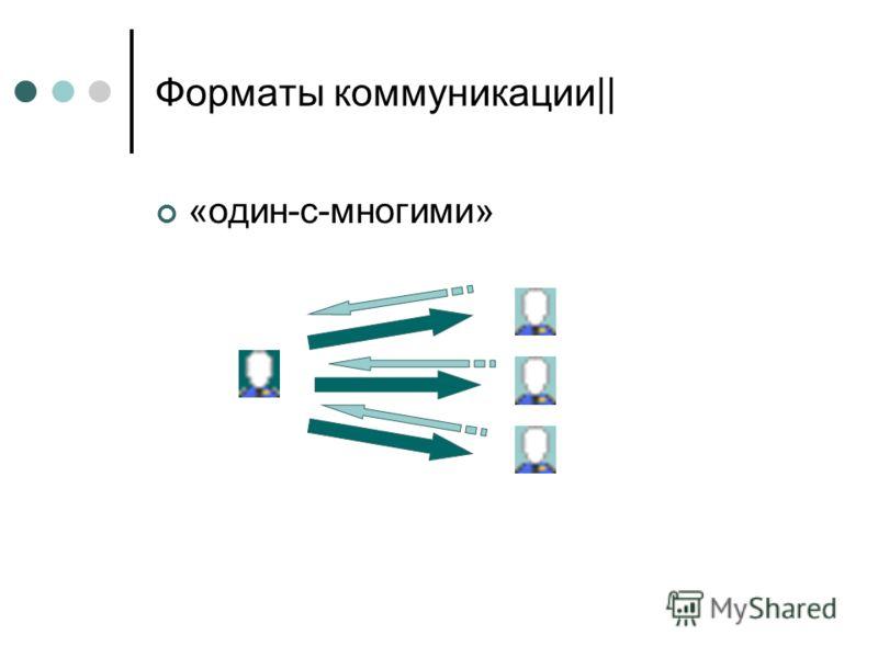 Форматы коммуникации|| «один-с-многими»