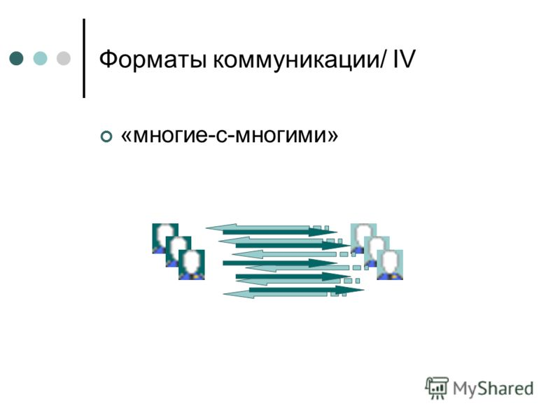 Форматы коммуникации/ IV «многие-с-многими»
